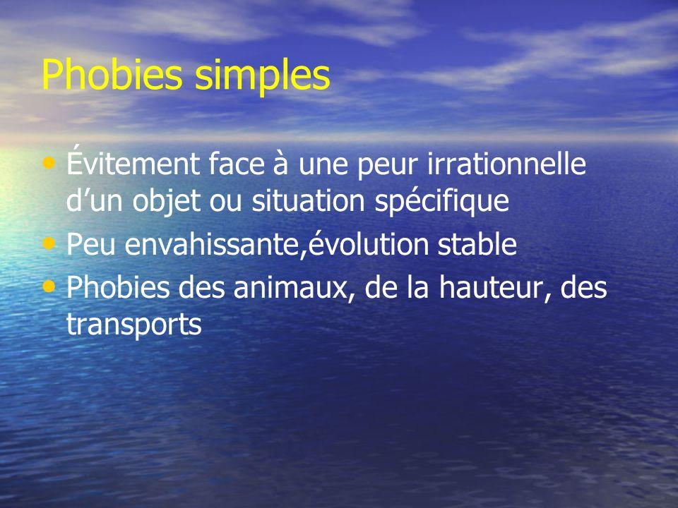 Phobies simples Évitement face à une peur irrationnelle dun objet ou situation spécifique Peu envahissante,évolution stable Phobies des animaux, de la