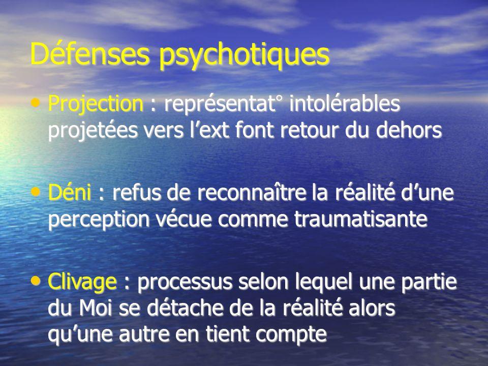 Défenses psychotiques Projection : représentat° intolérables projetées vers lext font retour du dehors Projection : représentat° intolérables projetée