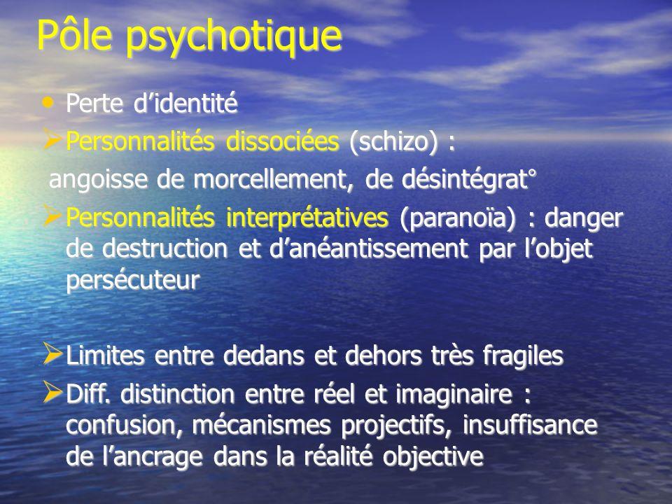 Pôle psychotique Perte didentité Perte didentité Personnalités dissociées (schizo) : Personnalités dissociées (schizo) : angoisse de morcellement, de