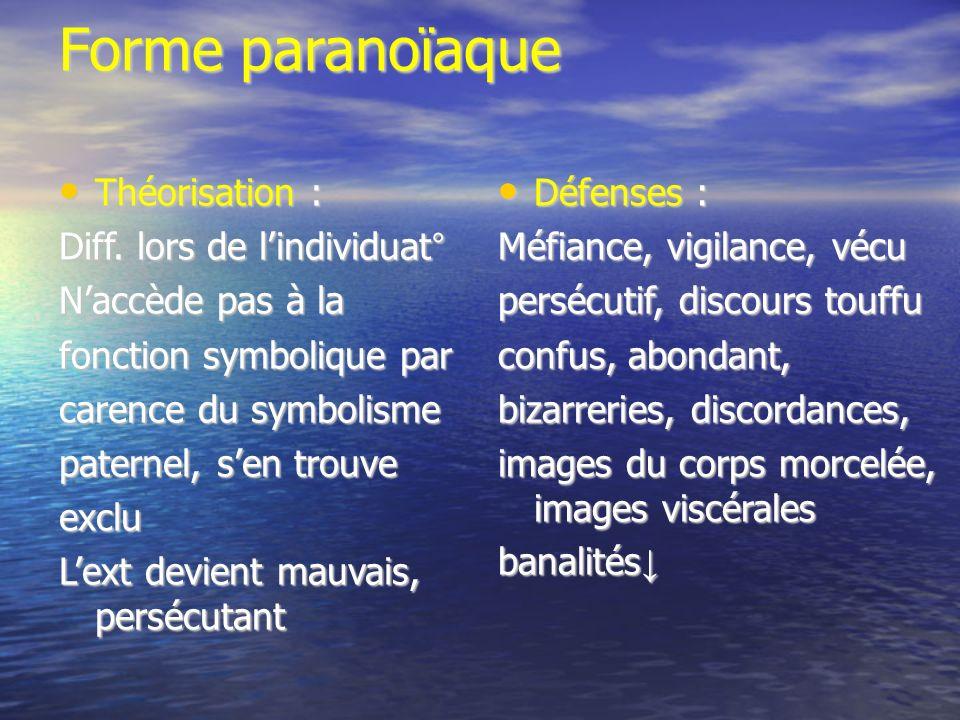 Forme paranoïaque Théorisation : Théorisation : Diff. lors de lindividuat° Naccède pas à la fonction symbolique par carence du symbolisme paternel, se