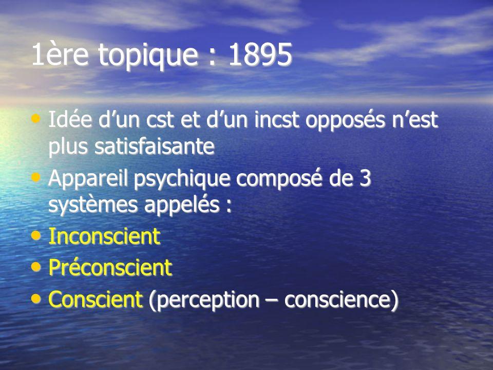 1ère topique : 1895 Idée dun cst et dun incst opposés nest plus satisfaisante Idée dun cst et dun incst opposés nest plus satisfaisante Appareil psych