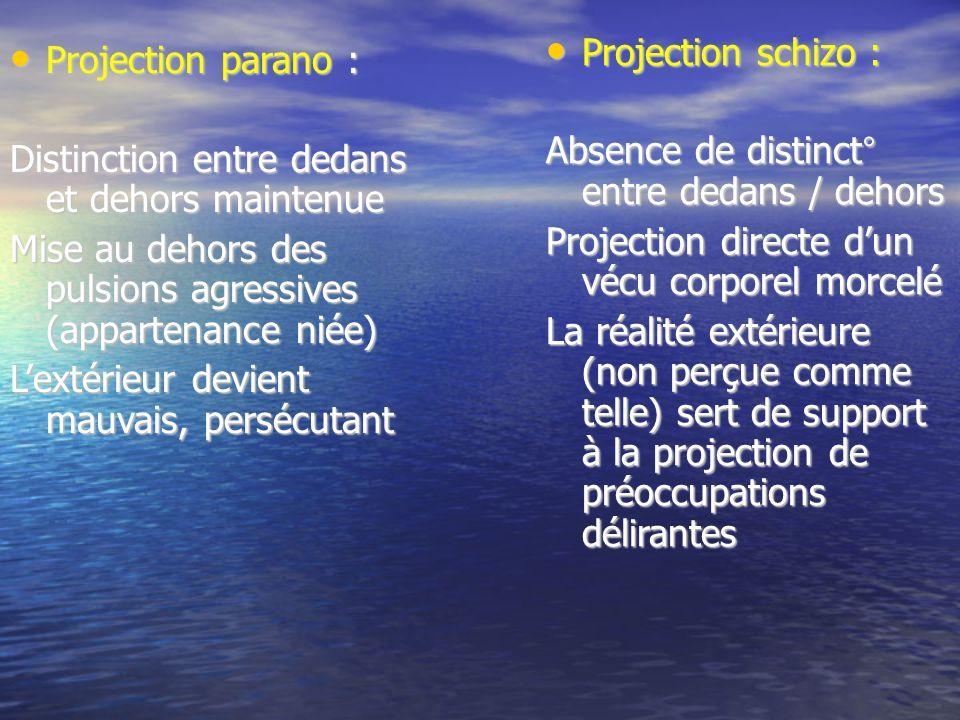 Projection parano : Projection parano : Distinction entre dedans et dehors maintenue Mise au dehors des pulsions agressives (appartenance niée) Lextér