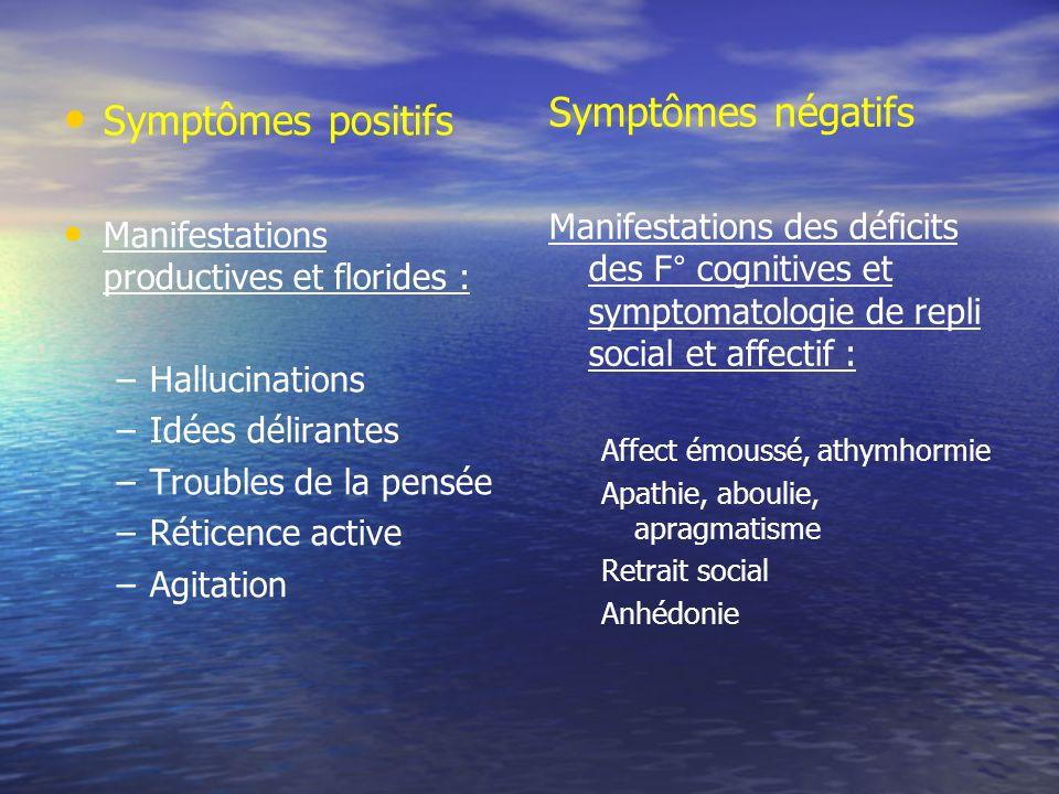 Symptômes positifs Manifestations productives et florides : –Hallucinations –Idées délirantes –Troubles de la pensée –Réticence active –Agitation Symp
