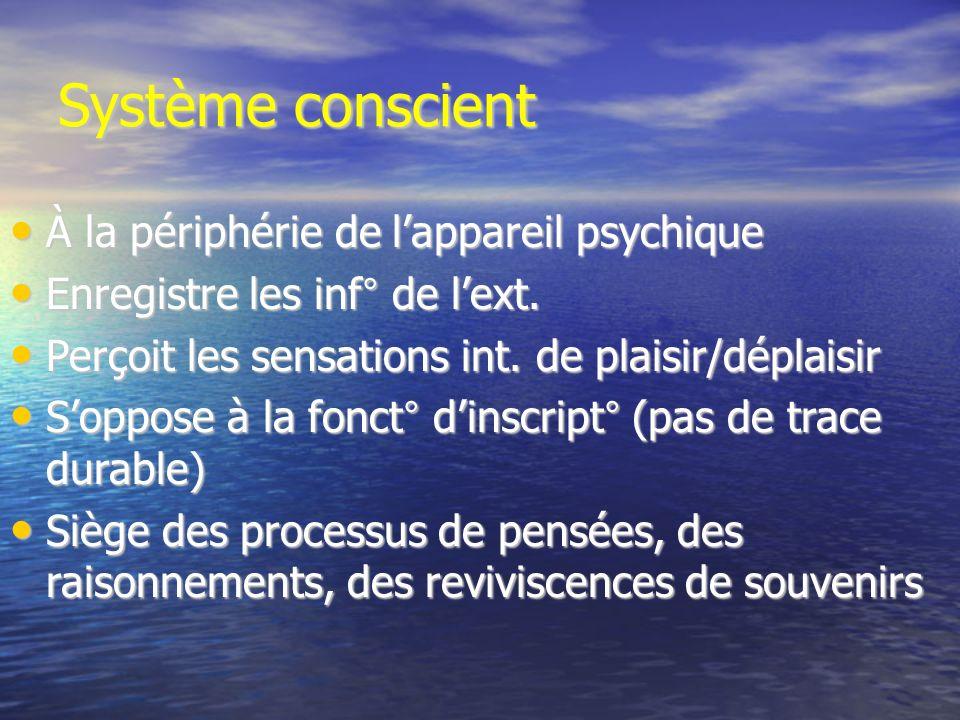 Système conscient À la périphérie de lappareil psychique À la périphérie de lappareil psychique Enregistre les inf° de lext. Enregistre les inf° de le