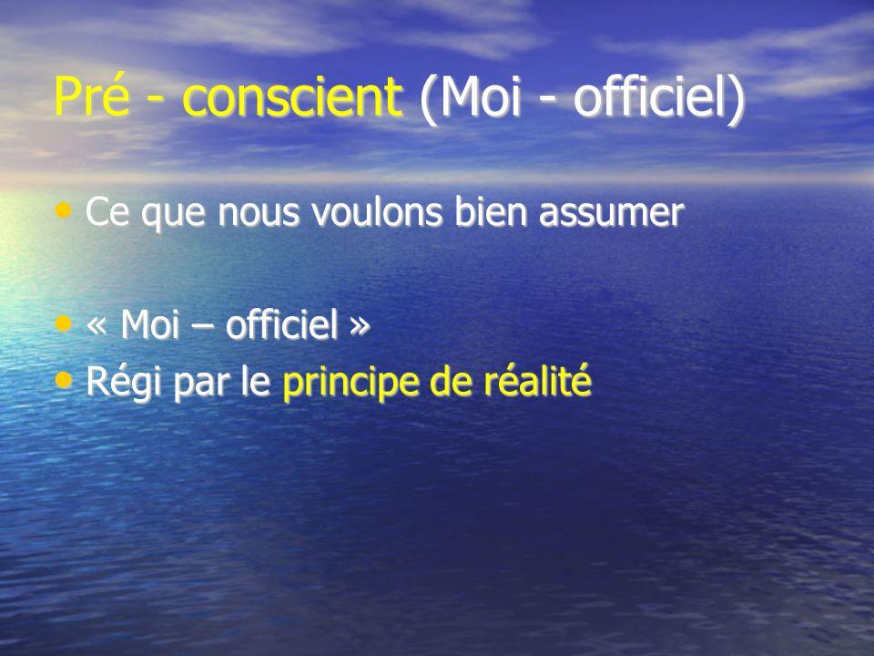 Pré - conscient (Moi - officiel) Ce que nous voulons bien assumer Ce que nous voulons bien assumer « Moi – officiel » « Moi – officiel » Régi par le p