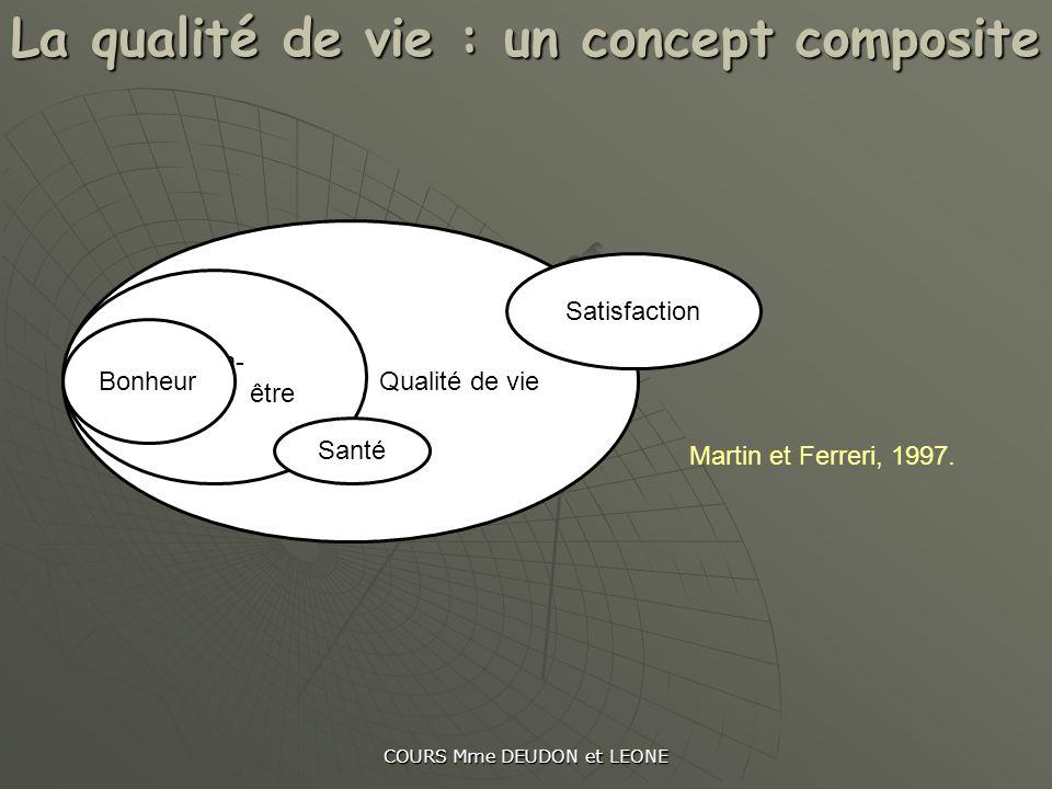 COURS Mme DEUDON et LEONE Qualité de vie Bien- être Santé La qualité de vie : un concept composite Bonheur Satisfaction Martin et Ferreri, 1997.