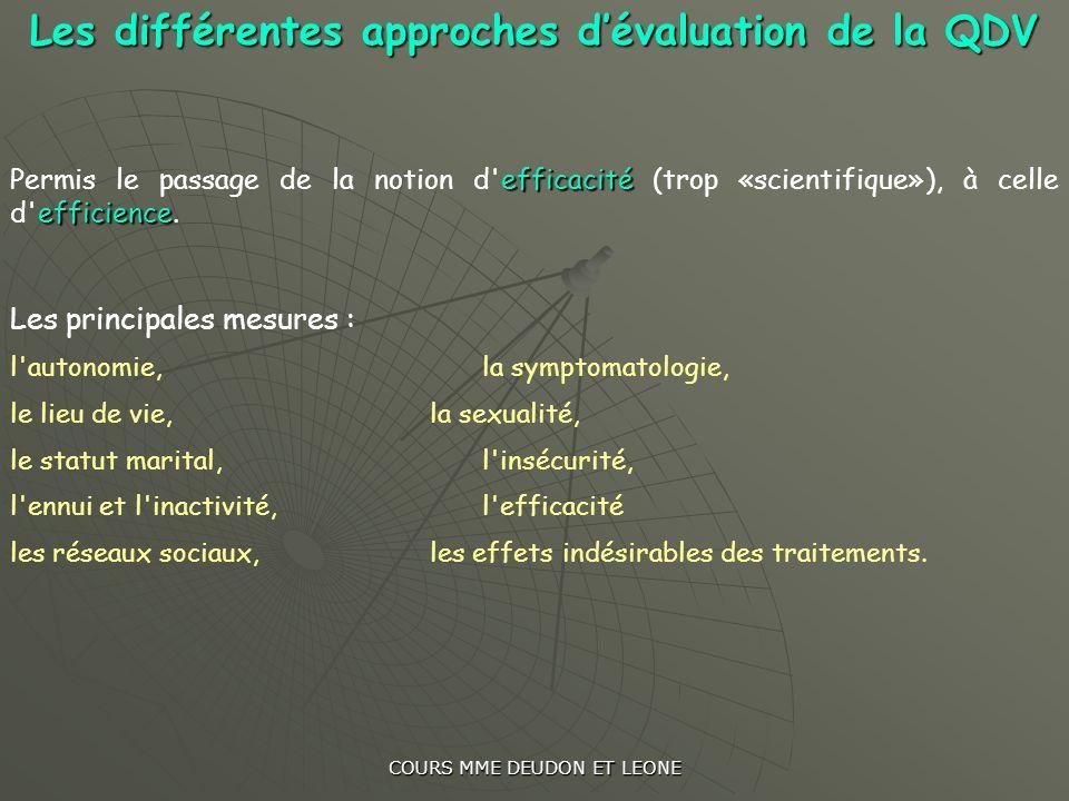 COURS MME DEUDON ET LEONE Les différentes approches dévaluation de la QDV efficacité efficience Permis le passage de la notion d'efficacité (trop «sci
