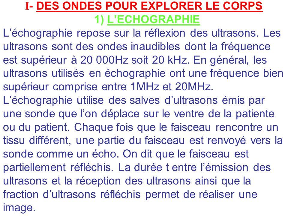 I- DES ONDES POUR EXPLORER LE CORPS 1) LECHOGRAPHIE Léchographie repose sur la réflexion des ultrasons. Les ultrasons sont des ondes inaudibles dont l