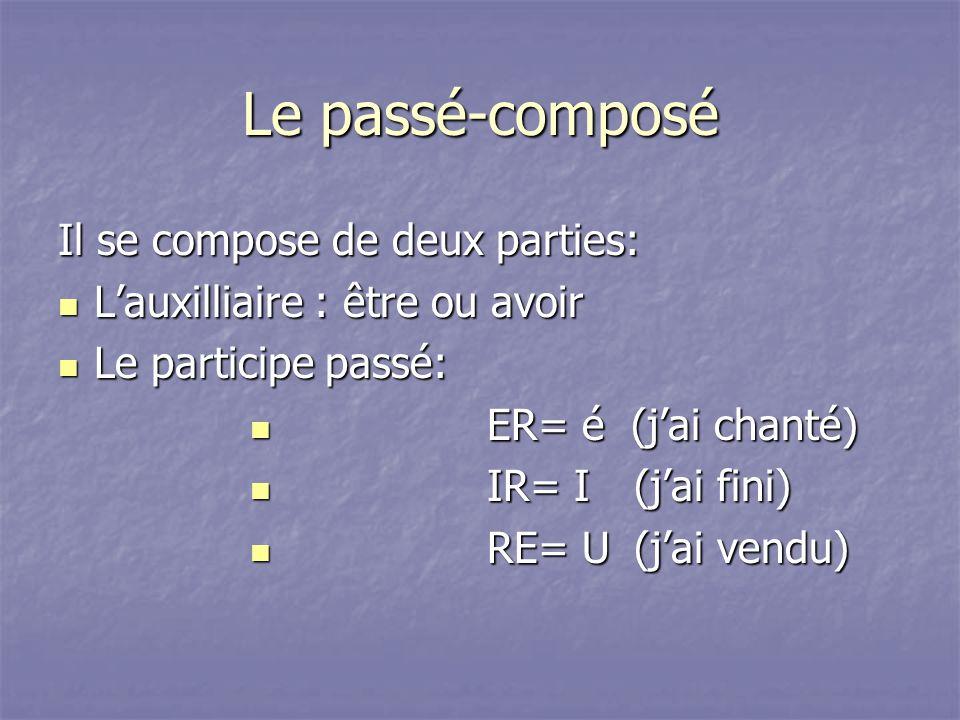 Le passé-composé Il se compose de deux parties: Lauxilliaire : être ou avoir Lauxilliaire : être ou avoir Le participe passé: Le participe passé: ER=