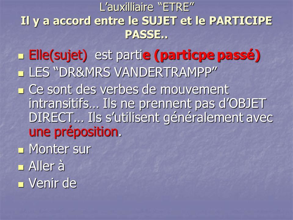 Lauxilliaire ETRE Il y a accord entre le SUJET et le PARTICIPE PASSE.. Elle(sujet) est partie (particpe passé) Elle(sujet) est partie (particpe passé)