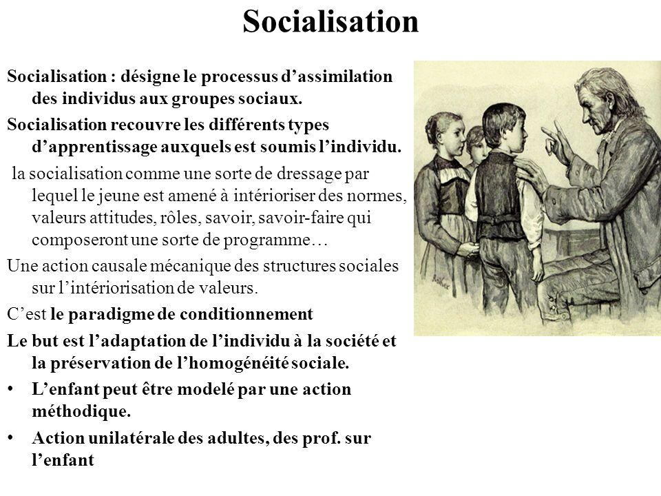 Socialisation Socialisation : désigne le processus dassimilation des individus aux groupes sociaux. Socialisation recouvre les différents types dappre