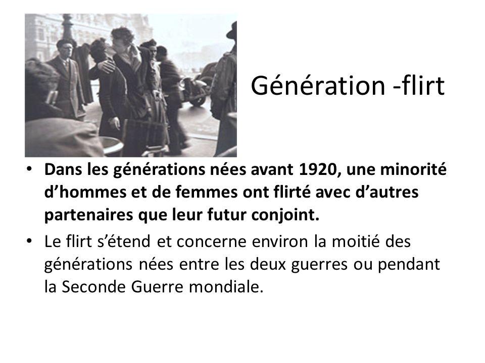 Génération -flirt Dans les générations nées avant 1920, une minorité dhommes et de femmes ont flirté avec dautres partenaires que leur futur conjoint.