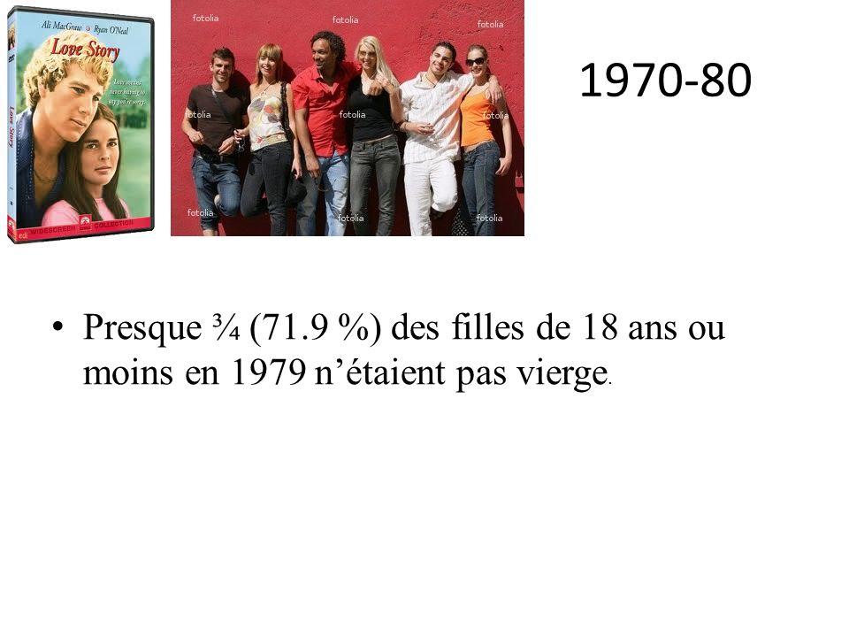 1970-80 Presque ¾ (71.9 %) des filles de 18 ans ou moins en 1979 nétaient pas vierge.