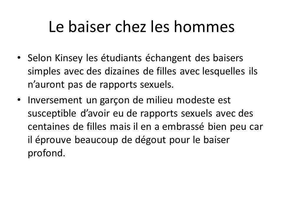 Le baiser chez les hommes Selon Kinsey les étudiants échangent des baisers simples avec des dizaines de filles avec lesquelles ils nauront pas de rapports sexuels.