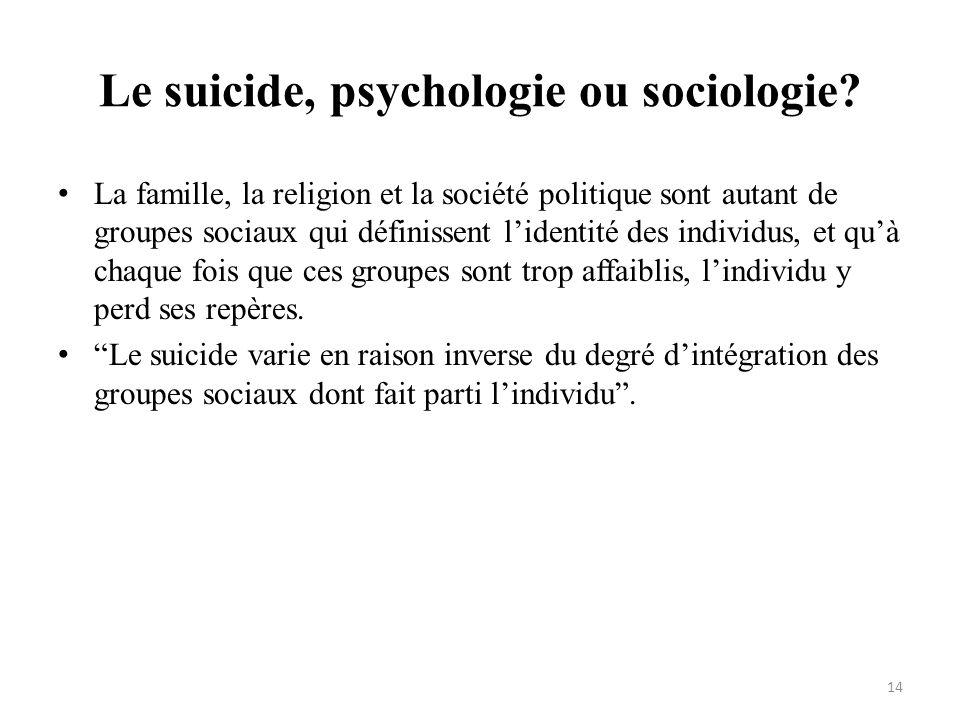 Le suicide, psychologie ou sociologie? La famille, la religion et la société politique sont autant de groupes sociaux qui définissent lidentité des in