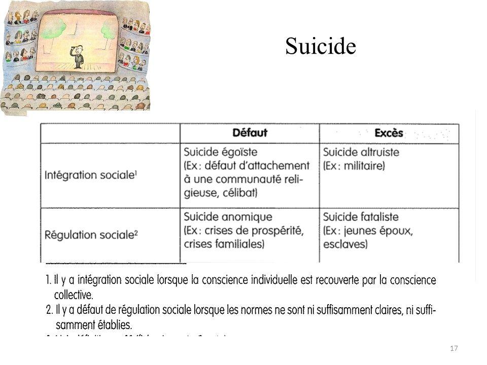 Suicide 17