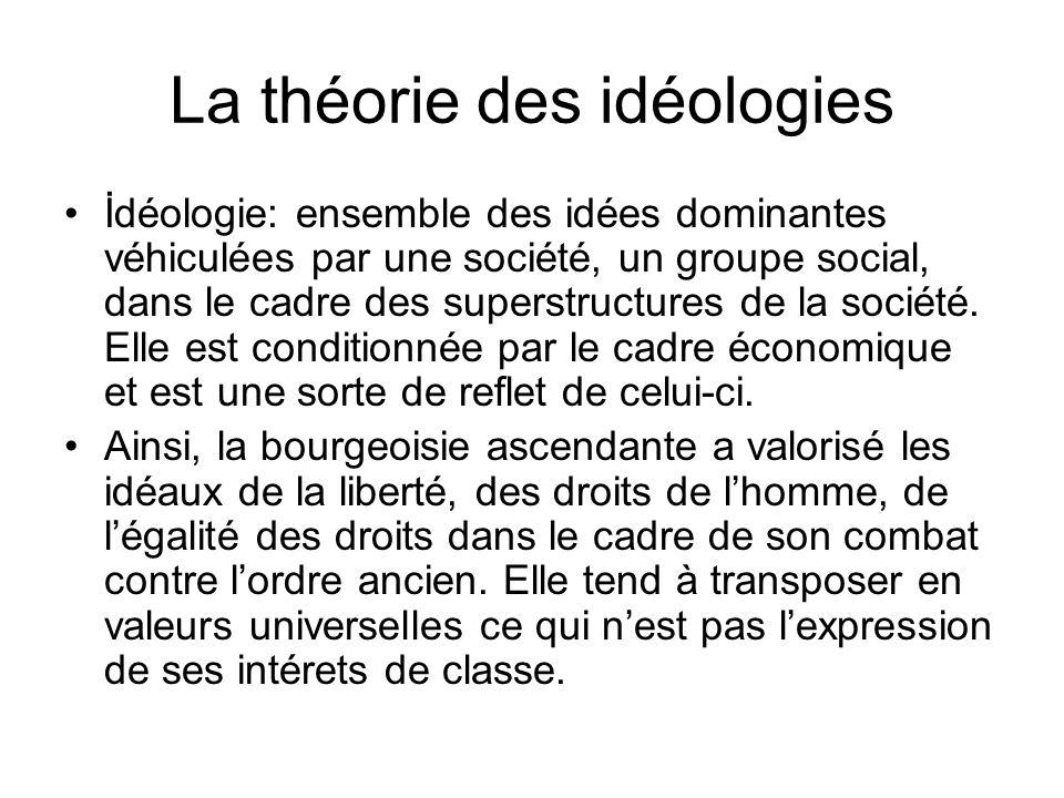 La théorie des idéologies İdéologie: ensemble des idées dominantes véhiculées par une société, un groupe social, dans le cadre des superstructures de