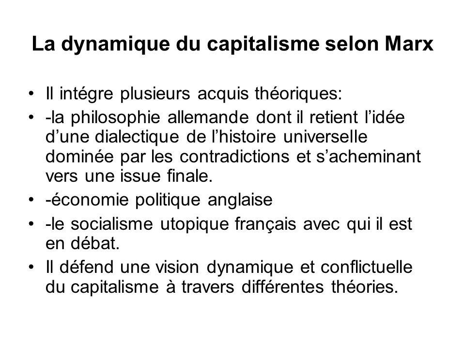 La dynamique du capitalisme selon Marx Il intégre plusieurs acquis théoriques: -la philosophie allemande dont il retient lidée dune dialectique de lhistoire universelle dominée par les contradictions et sacheminant vers une issue finale.