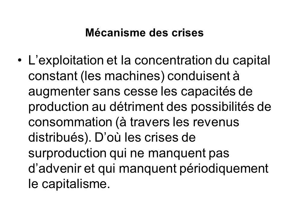 Mécanisme des crises Lexploitation et la concentration du capital constant (les machines) conduisent à augmenter sans cesse les capacités de production au détriment des possibilités de consommation (à travers les revenus distribués).