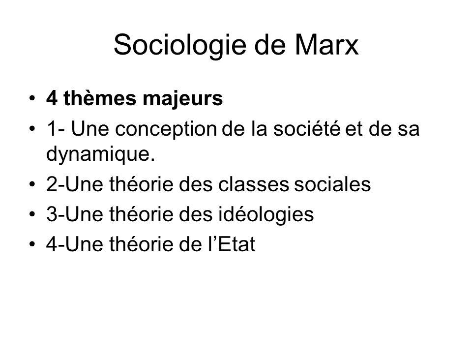 Sociologie de Marx 4 thèmes majeurs 1- Une conception de la société et de sa dynamique. 2-Une théorie des classes sociales 3-Une théorie des idéologie