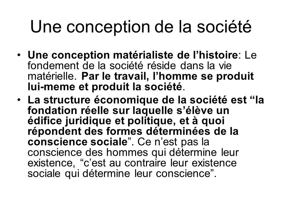 Une conception de la société Une conception matérialiste de lhistoire: Le fondement de la société réside dans la vie matérielle. Par le travail, lhomm