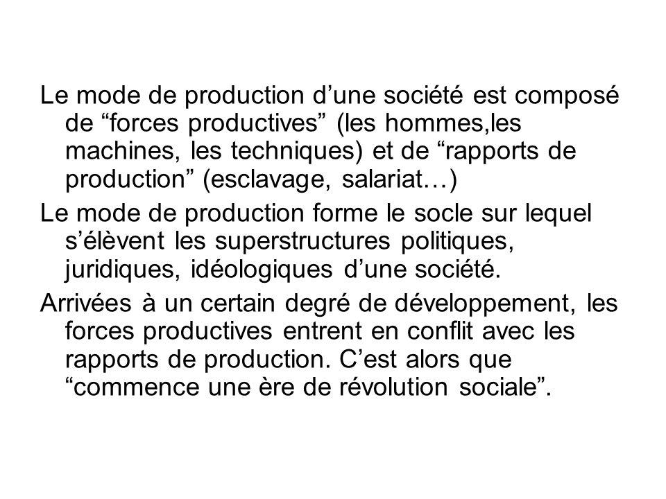 Le mode de production dune société est composé de forces productives (les hommes,les machines, les techniques) et de rapports de production (esclavage, salariat…) Le mode de production forme le socle sur lequel sélèvent les superstructures politiques, juridiques, idéologiques dune société.