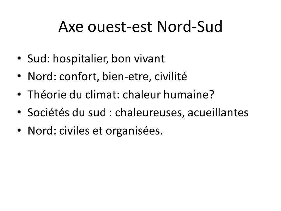Axe ouest-est Nord-Sud Sud: hospitalier, bon vivant Nord: confort, bien-etre, civilité Théorie du climat: chaleur humaine.