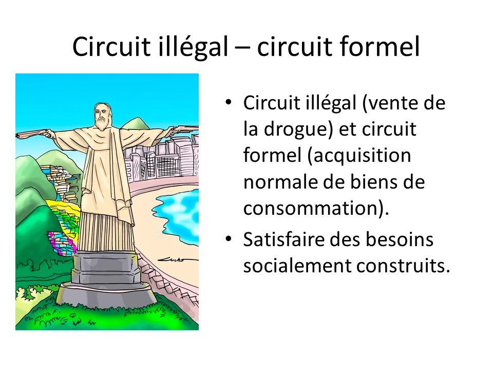 Circuit illégal – circuit formel Circuit illégal (vente de la drogue) et circuit formel (acquisition normale de biens de consommation).