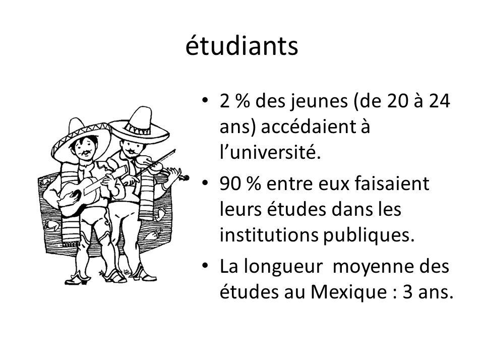 étudiants 2 % des jeunes (de 20 à 24 ans) accédaient à luniversité.