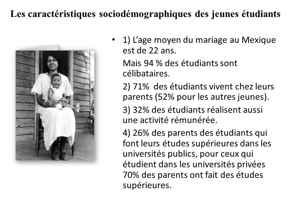 Les caractéristiques sociodémographiques des jeunes étudiants 1) Lage moyen du mariage au Mexique est de 22 ans.