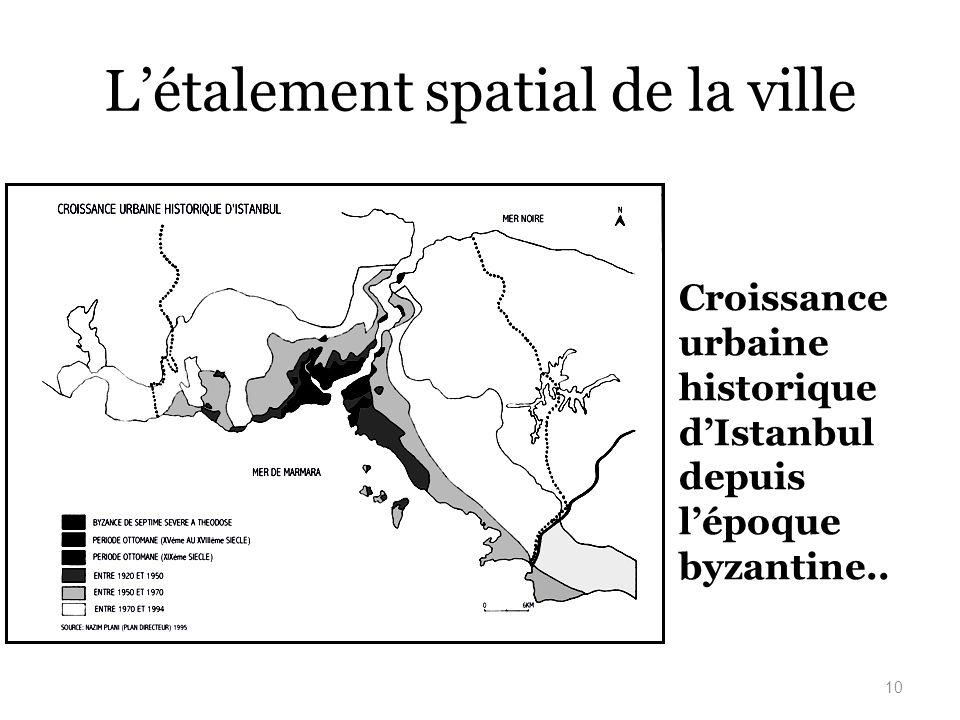 Létalement spatial de la ville Croissance urbaine historique dIstanbul depuis lépoque byzantine.. 10