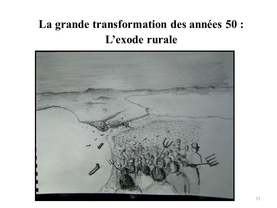La grande transformation des années 50 : Lexode rurale 11