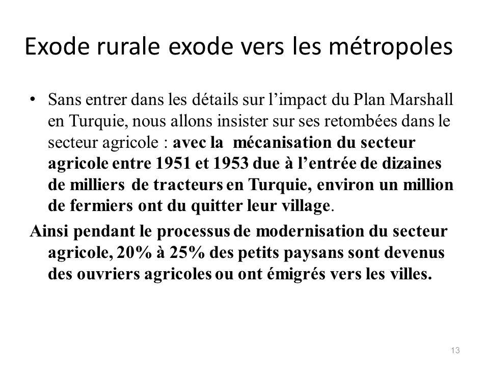 Exode rurale exode vers les métropoles Sans entrer dans les détails sur limpact du Plan Marshall en Turquie, nous allons insister sur ses retombées da