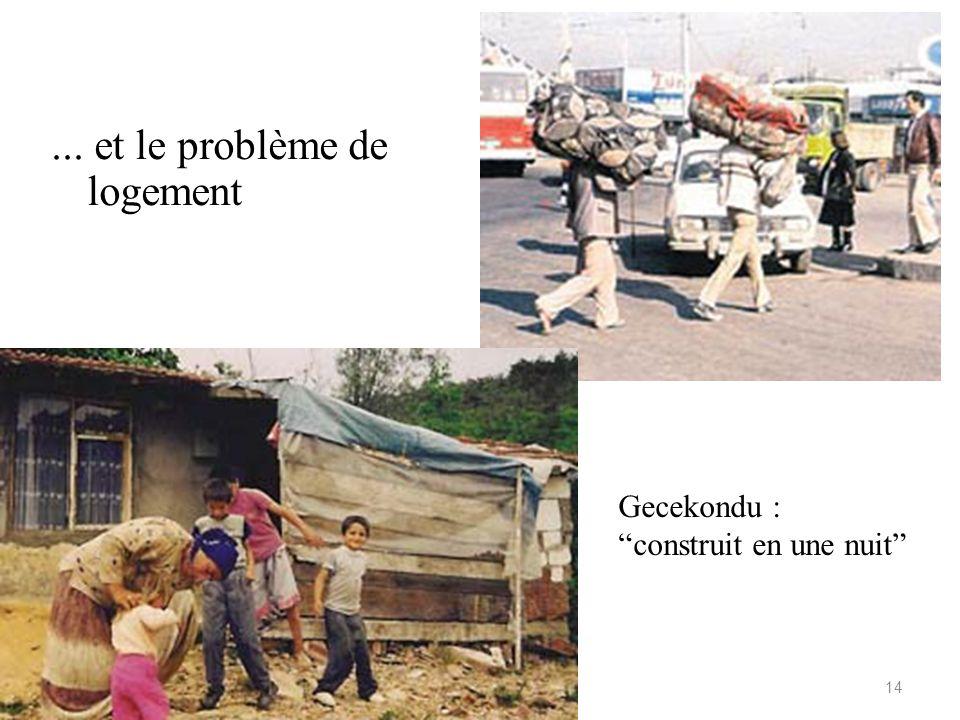... et le problème de logement Gecekondu : construit en une nuit 14