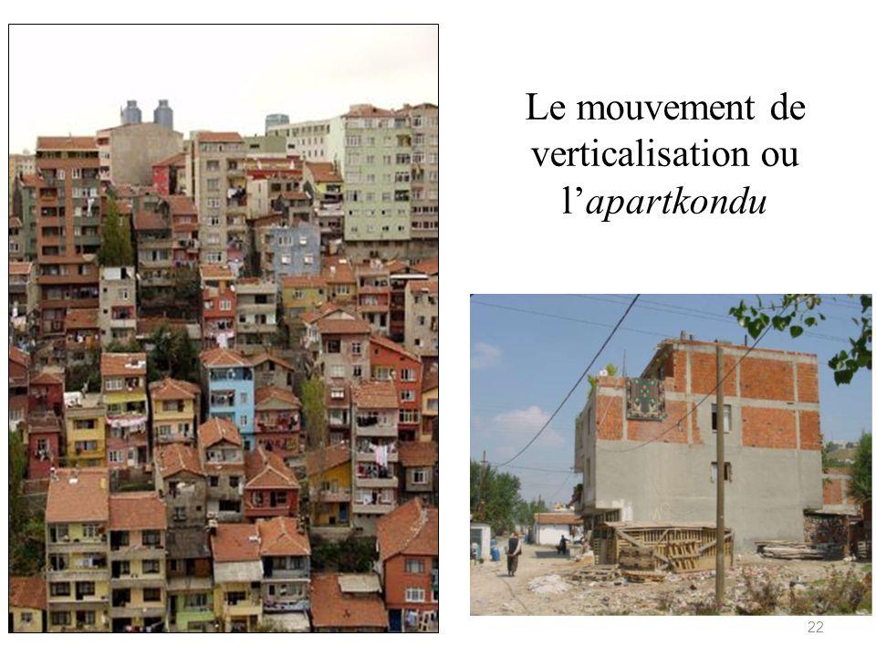 Le mouvement de verticalisation ou lapartkondu 22