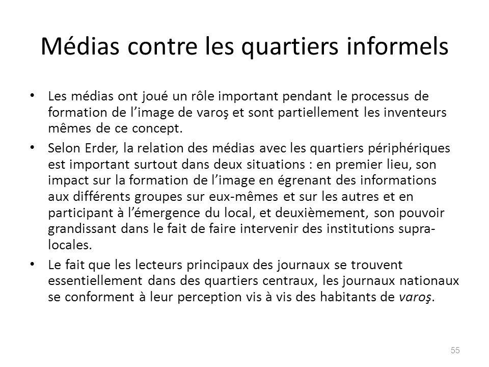 Médias contre les quartiers informels Les médias ont joué un rôle important pendant le processus de formation de limage de varoş et sont partiellement