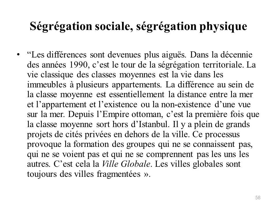 Ségrégation sociale, ségrégation physique Les différences sont devenues plus aiguës. Dans la décennie des années 1990, cest le tour de la ségrégation