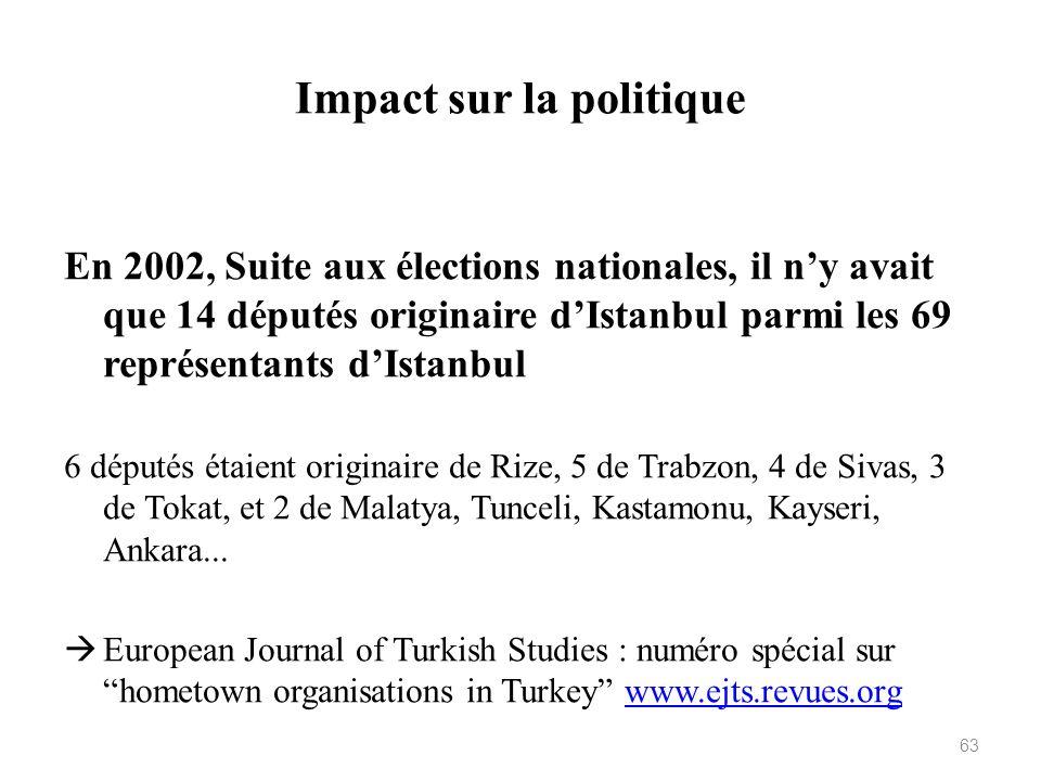 Impact sur la politique En 2002, Suite aux élections nationales, il ny avait que 14 députés originaire dIstanbul parmi les 69 représentants dIstanbul