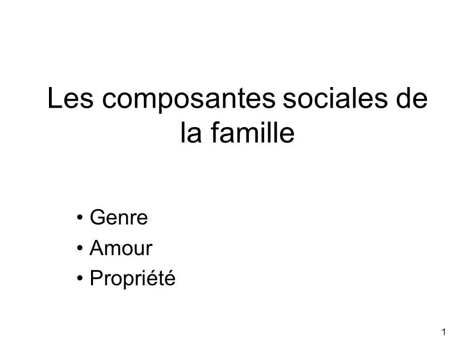 1 Les composantes sociales de la famille Genre Amour Propriété