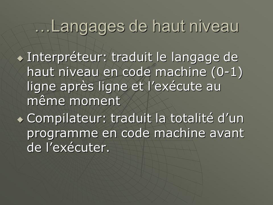 …Langages de haut niveau Interpréteur: traduit le langage de haut niveau en code machine (0-1) ligne après ligne et lexécute au même moment Interpréteur: traduit le langage de haut niveau en code machine (0-1) ligne après ligne et lexécute au même moment Compilateur: traduit la totalité dun programme en code machine avant de lexécuter.