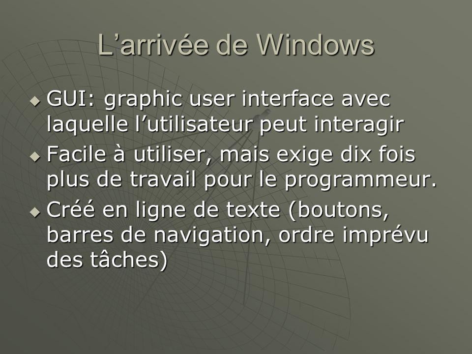 Larrivée de Windows GUI: graphic user interface avec laquelle lutilisateur peut interagir GUI: graphic user interface avec laquelle lutilisateur peut interagir Facile à utiliser, mais exige dix fois plus de travail pour le programmeur.