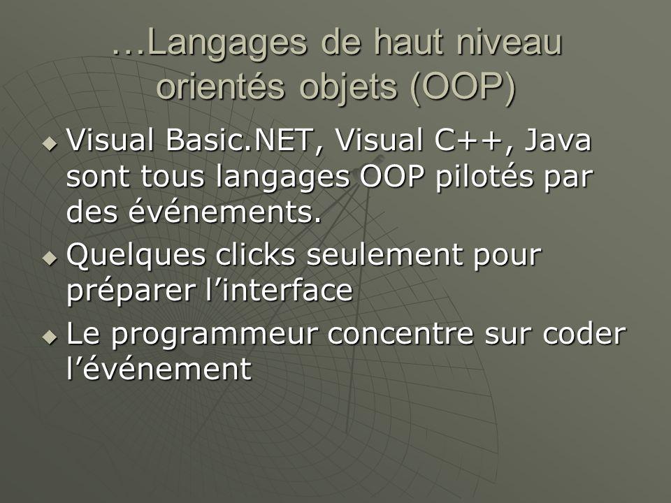 …Langages de haut niveau orientés objets (OOP) Visual Basic.NET, Visual C++, Java sont tous langages OOP pilotés par des événements. Visual Basic.NET,