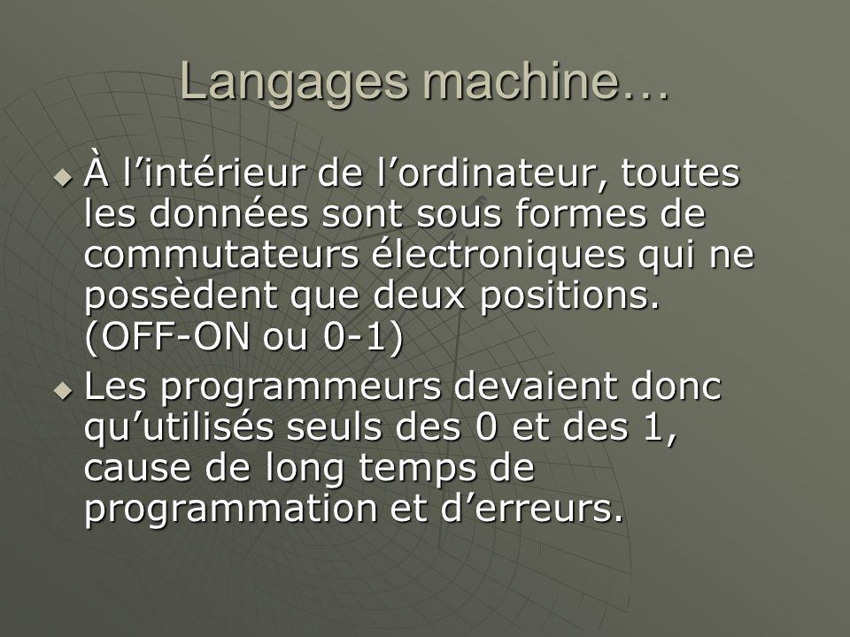 Langages machine… À lintérieur de lordinateur, toutes les données sont sous formes de commutateurs électroniques qui ne possèdent que deux positions.