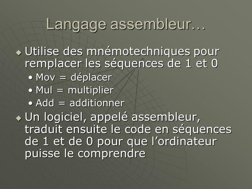 Langage assembleur… Utilise des mnémotechniques pour remplacer les séquences de 1 et 0 Utilise des mnémotechniques pour remplacer les séquences de 1 et 0 Mov = déplacerMov = déplacer Mul = multiplierMul = multiplier Add = additionnerAdd = additionner Un logiciel, appelé assembleur, traduit ensuite le code en séquences de 1 et de 0 pour que lordinateur puisse le comprendre Un logiciel, appelé assembleur, traduit ensuite le code en séquences de 1 et de 0 pour que lordinateur puisse le comprendre