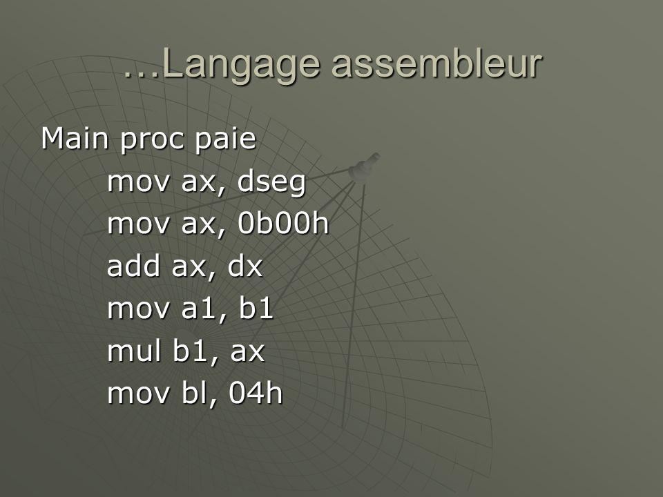…Langage assembleur Main proc paie mov ax, dseg mov ax, 0b00h add ax, dx mov a1, b1 mul b1, ax mov bl, 04h