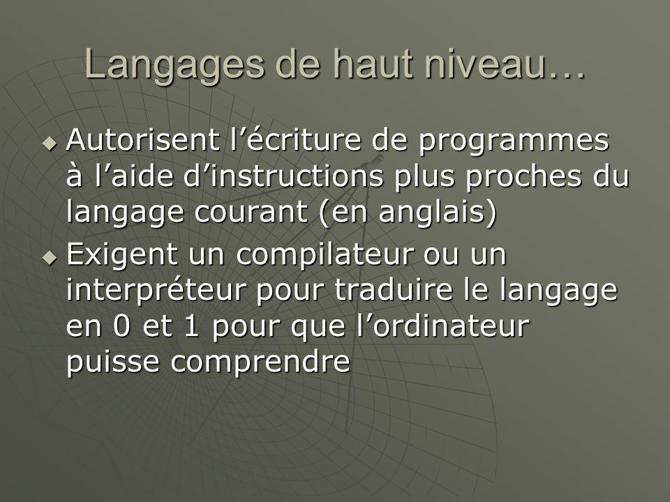 Langages de haut niveau… Autorisent lécriture de programmes à laide dinstructions plus proches du langage courant (en anglais) Autorisent lécriture de programmes à laide dinstructions plus proches du langage courant (en anglais) Exigent un compilateur ou un interpréteur pour traduire le langage en 0 et 1 pour que lordinateur puisse comprendre Exigent un compilateur ou un interpréteur pour traduire le langage en 0 et 1 pour que lordinateur puisse comprendre