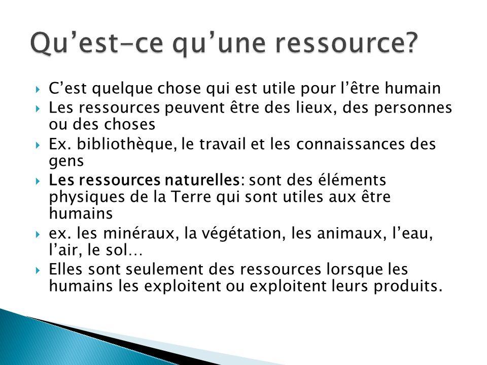 Cest quelque chose qui est utile pour lêtre humain Les ressources peuvent être des lieux, des personnes ou des choses Ex. bibliothèque, le travail et