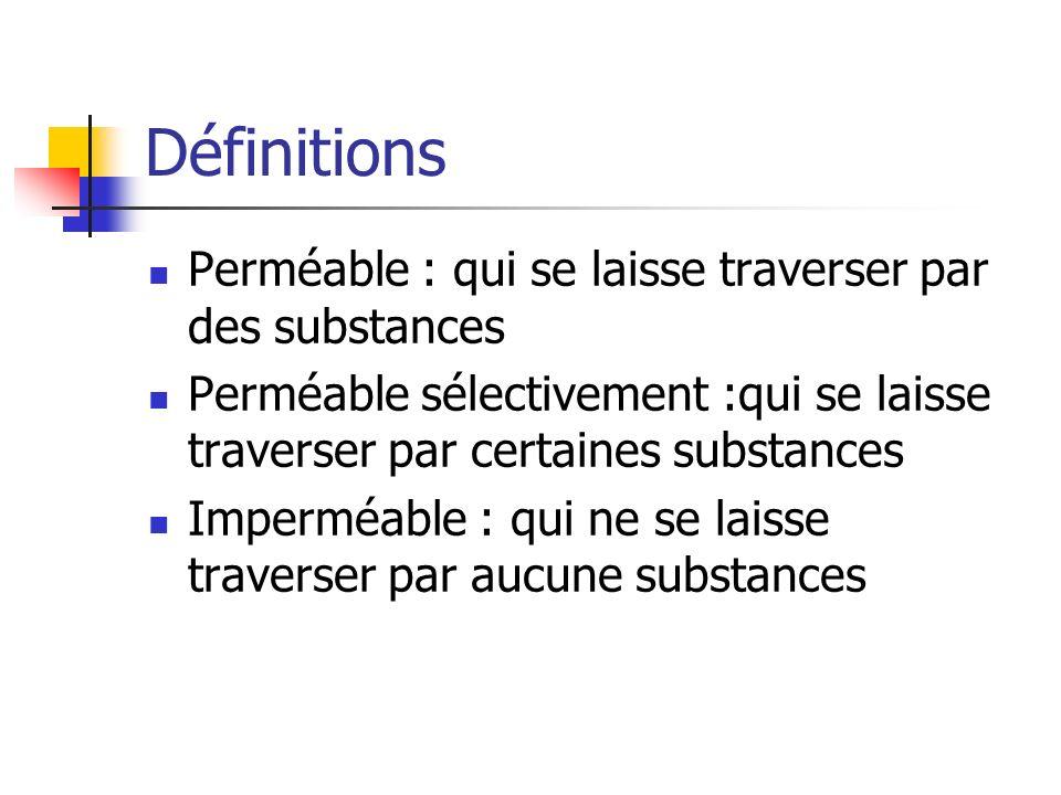 Définitions Perméable : qui se laisse traverser par des substances Perméable sélectivement :qui se laisse traverser par certaines substances Imperméab