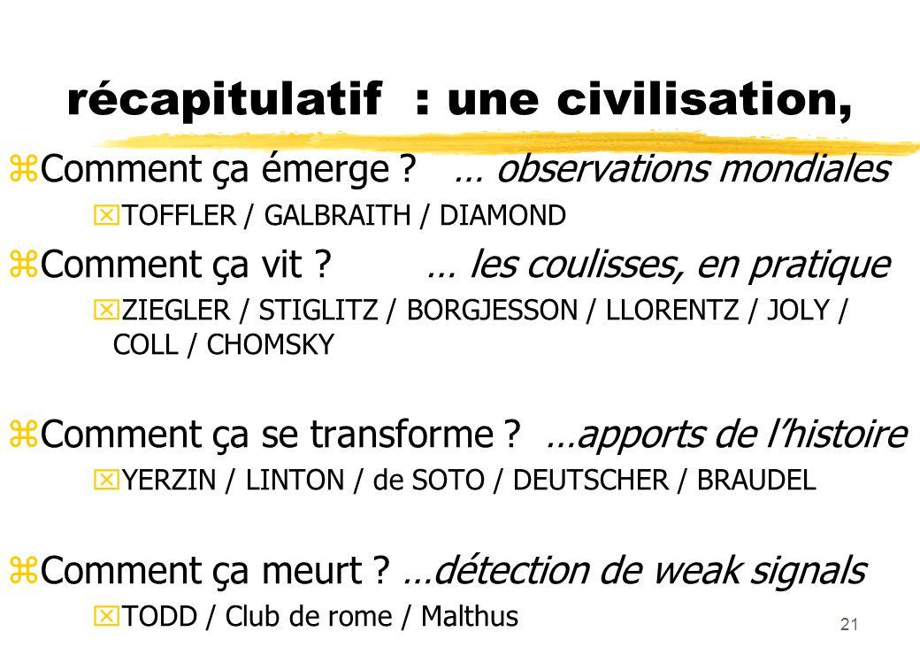 récapitulatif : une civilisation, zComment ça émerge ? … observations mondiales xTOFFLER / GALBRAITH / DIAMOND zComment ça vit ? … les coulisses, en p