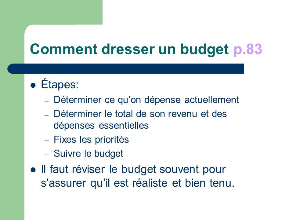 Comment dresser un budget p.83 Étapes: – Déterminer ce quon dépense actuellement – Déterminer le total de son revenu et des dépenses essentielles – Fixes les priorités – Suivre le budget Il faut réviser le budget souvent pour sassurer quil est réaliste et bien tenu.